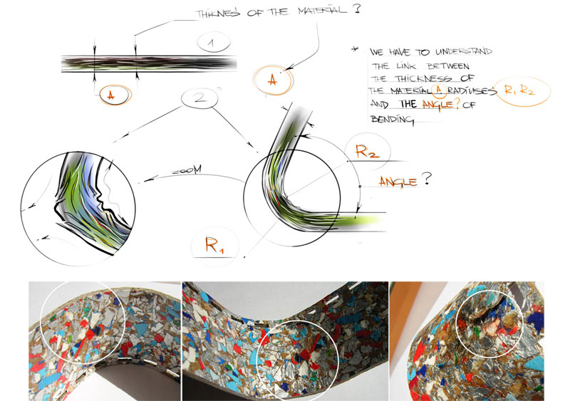 Galerry website store design ideas